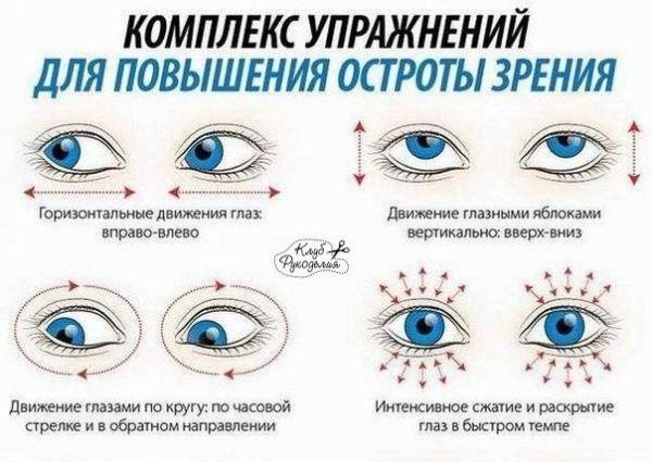 Можно ли восстановит плохое зрение