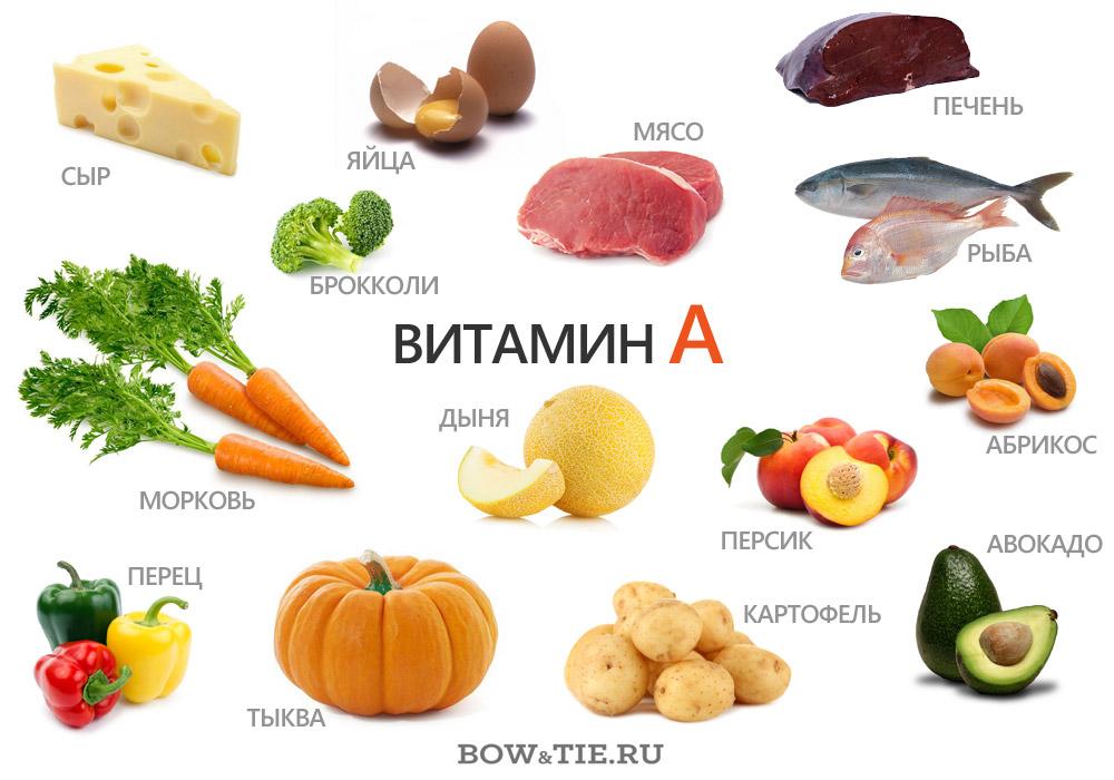 В каких продуктах больше всего витамина d