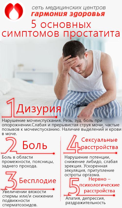 Приступ простатита чем лечить пиявки простатит схемы постановки